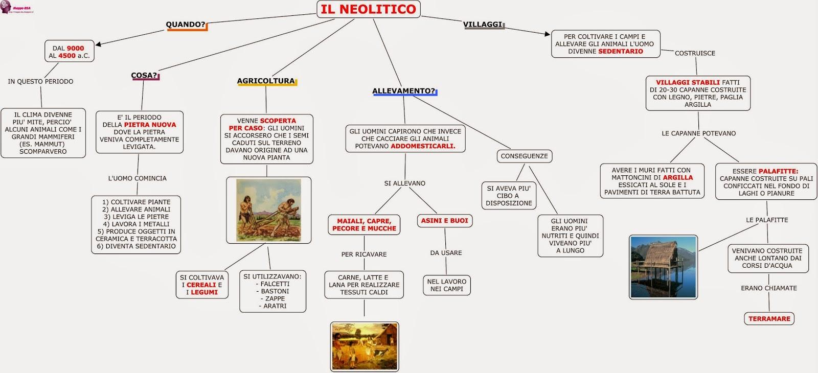 mappa dsa storia neolitico