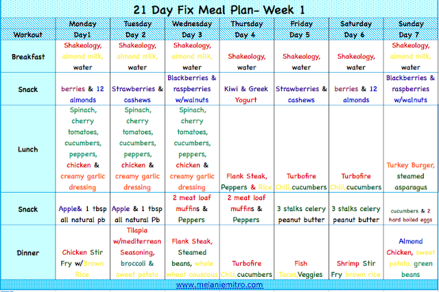 sample 21 Day fix meal plan. Portion control and clean eating are the keys to success with 21 Day fix. It's not a diet, it's a lifestyle