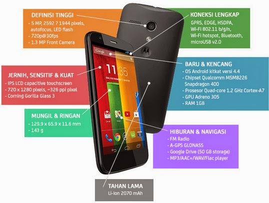 Gambar dan fitur Motorola Moto G