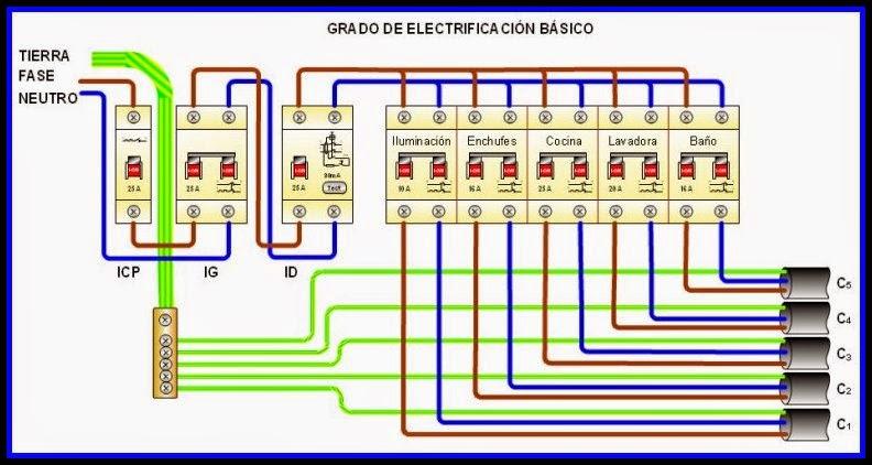 Reglas de instalaci n electrica domiciliaria revista - Instalacion electrica vista ...
