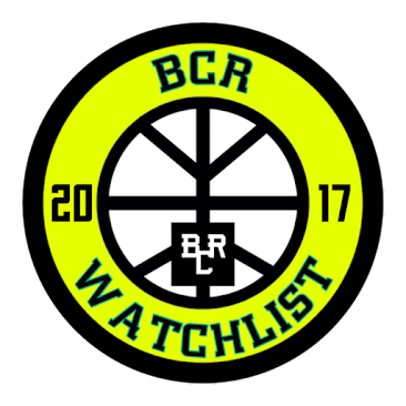 BCR 2022 Top 20 Watchlist