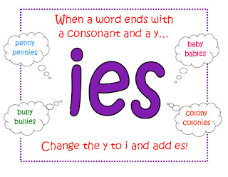 These worksheets explain how to make singular nouns that end with ...