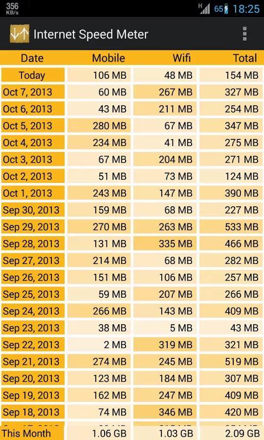 Internet Speed Meter v1.4.7 Patched