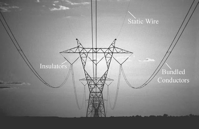 Electrical engineering course transmission lines