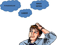 Deteksi Sedari Dini Titik Jenuh Dalam Pekerjaan