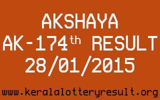 AKSHAYA Lottery AK-174 Result 28-01-2015