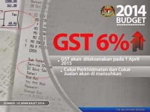 kebaikan  GST, kenapa GST, Why GST, Manafaat GST, keburukan GST,tujuan GST,bagaimana gst berfungsi,