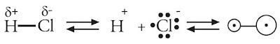Ikatan antara atom H dan Cl
