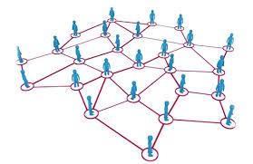 Peran sosial untuk kehidupan yang sukses