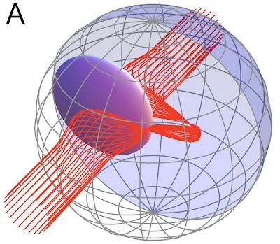 """Resultado de imagen de Imaginemos que estamos en un universo en expansión de cuatro dimensiones pero sólo podemos movernos en tres de ellas. Las fuerzas de la electricidad y el magnetismo pueden """"ver"""" las cuatro dimensiones y encontraremos que nuestra parte tridimensional de ellas se debilitará cuando la cuarta dimensión se haga mayor."""