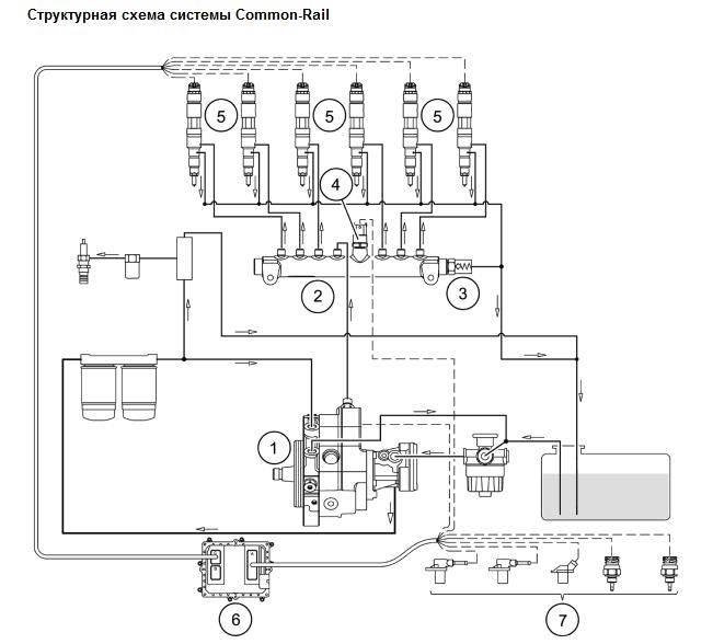 Топливная система камаз 43118 евро 4 схема