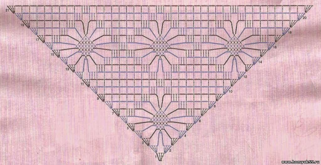 Perfecto Petos Crochet Patrones Libres Regalo - Manta de Tejer ...