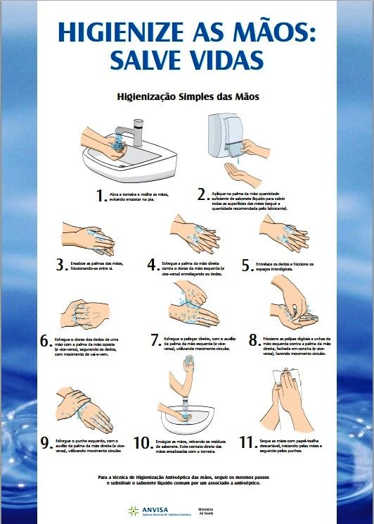 Muito Higienização das Mãos | Bibliossegurança FQ21
