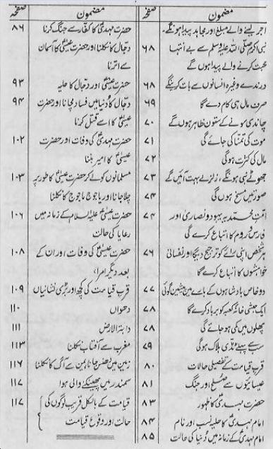 Qayamat Kab Aaegi pdf book