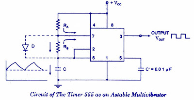 online tool for 555 Timer Frequency Calculator