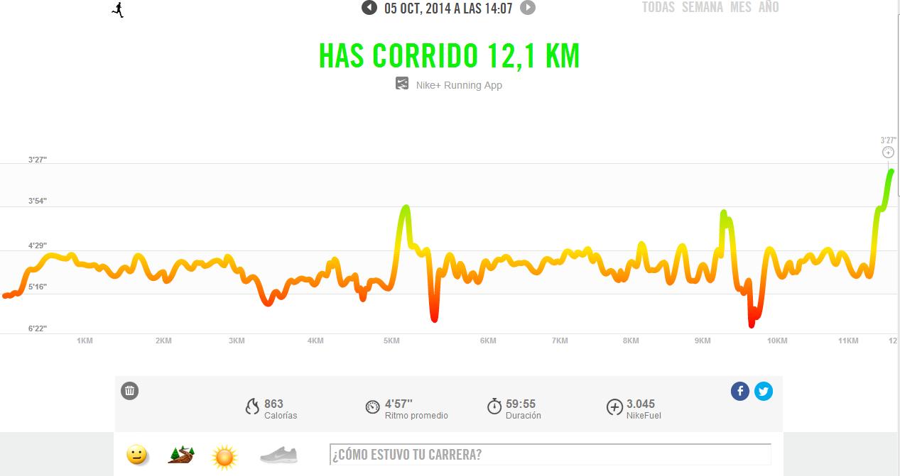 Ritmos (y otros datos) de mi entrenamiento del domingo 5. [Imagen: Nike+]