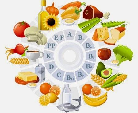 thiếu vitamin rất khó nhận biết bằng mắt thường