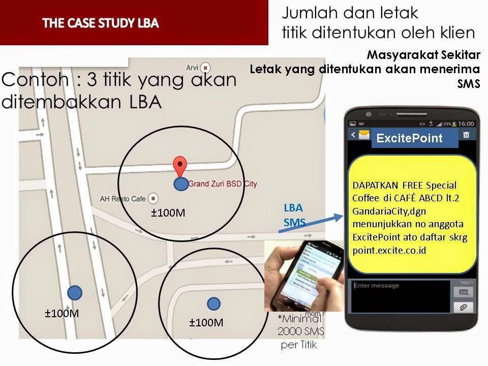 LBA Telkomsel