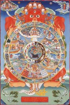 A Roda da Vida Bhavachakra