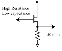 Active oscilloscope probes