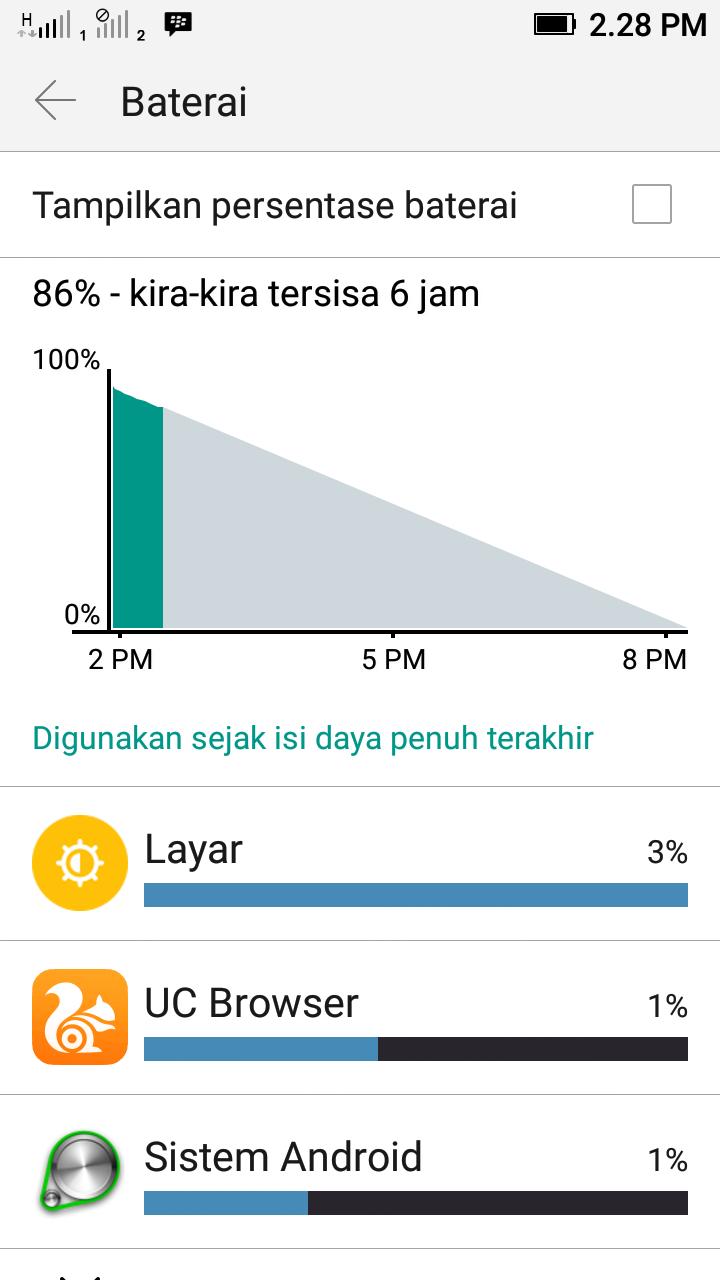 baterry usage