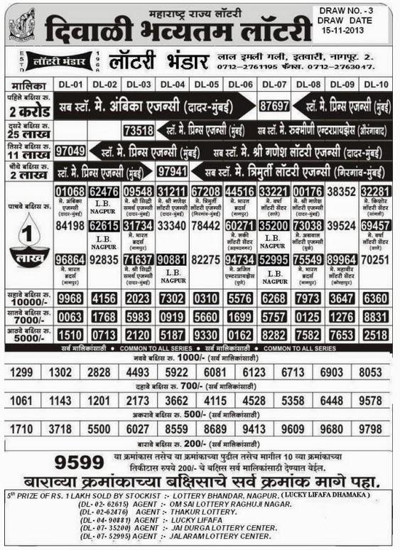 Maharashtra Diwali Bumper Lottery result