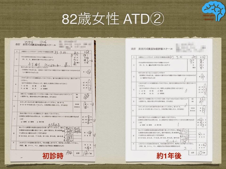 一年間で長谷川式テストは8点低下。しかし落ち着いて生活できている。
