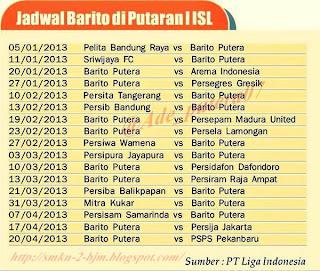 Jadwal Pertandingan PS Barito Putera ISL Putaran Pertama 5 Januari 2013-2014