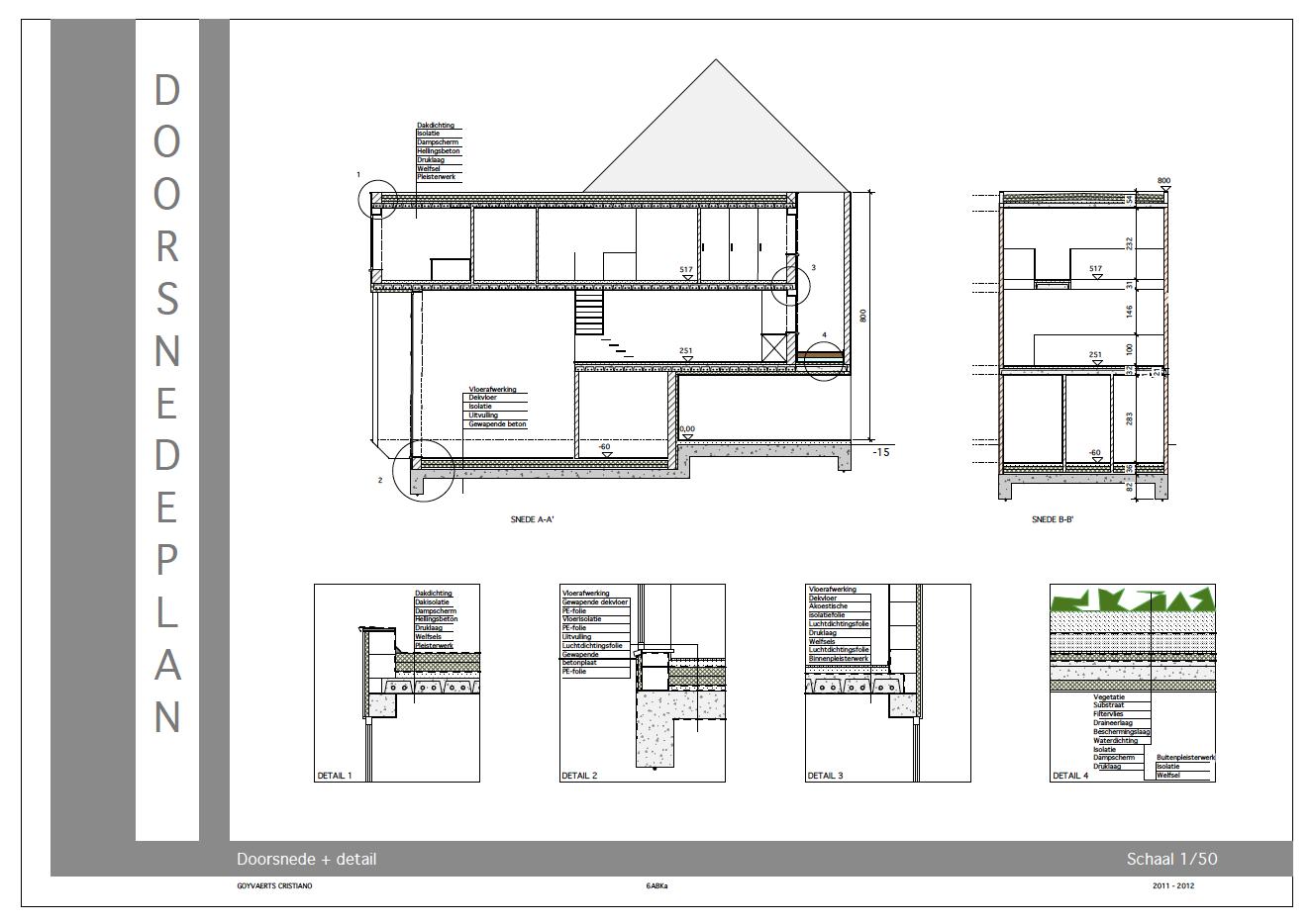 Architecturale en binnenhuiskunst gip for Keuken plannen in 3d