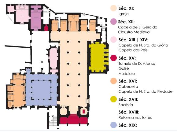 Plano_Sé_Catedral_Braga