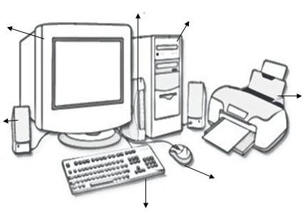Dibujo de una computadora para colorear con sus partes - Imagui