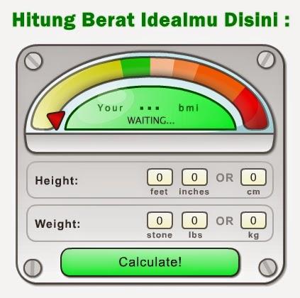 [Kalkulator BMI] Menghitung Berat Tubuh Ideal dan Proporsional