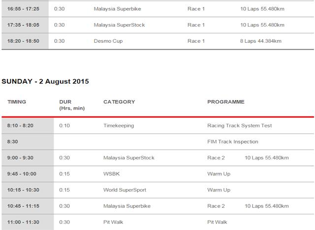 FIM SUPERBIKE WORLD CHAMPIONSHIP 2015
