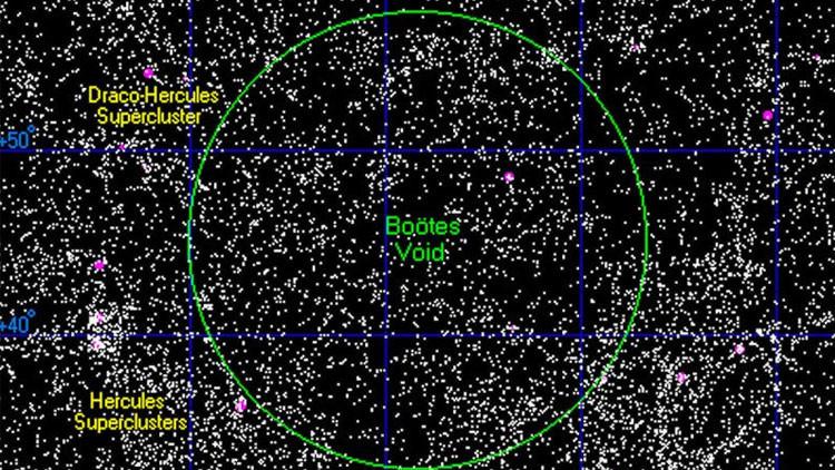 El universo está lleno de enormes agujeros