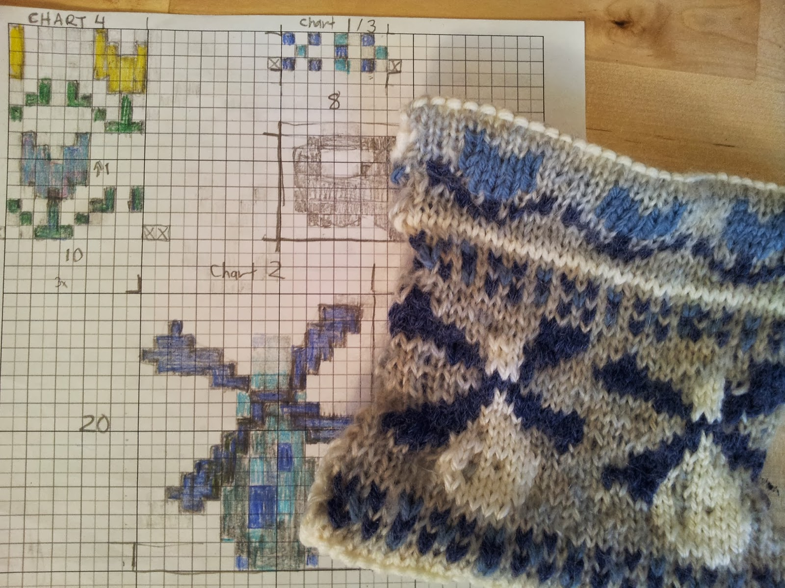 Knitting Club Of The Month : Wips and fos featuring hats of the world hat