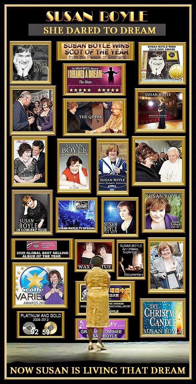 Susan Boyle's Achiements