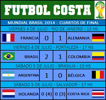 BRASIL 2014 - CUARTOS DE FINAL