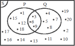 Membaca diagram venn contoh soal tentang membaca diagram venn berdasarkan diagram venn di atas nyatakan himpunan himpunan berikut dengan mendaftar anggota anggotanya ccuart Image collections