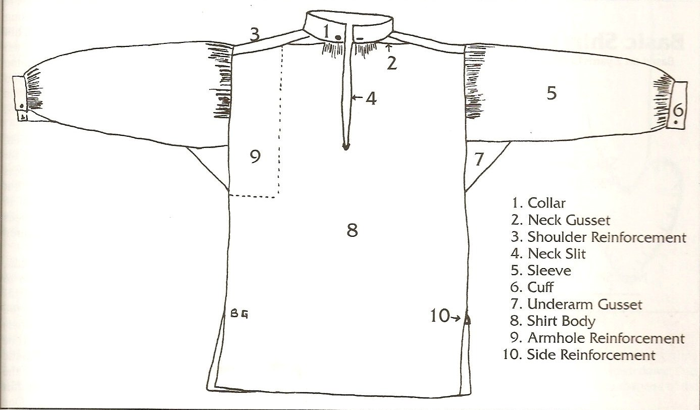 A woodsrunners diary shirtfrock pattern the common shirt type frock is made from the same pattern as the common shirt except that the frock is made a little longer and usually from a slightly jeuxipadfo Images