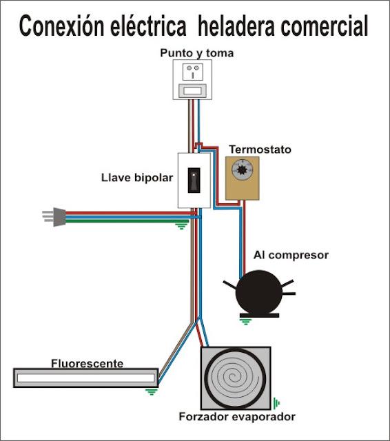 Circuito Electrico Heladera Comercial : Refrigeración servicios conexión eléctrica heladera