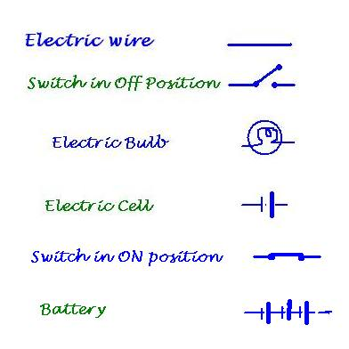 cbse papers, questions, answers, mcq cbse class 7 sciencecbse class 7 science ch14 electric current and its effects