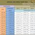 gaji s17, s27 dan s41 mengikut sistem gaji ssm baru 2012 - serius