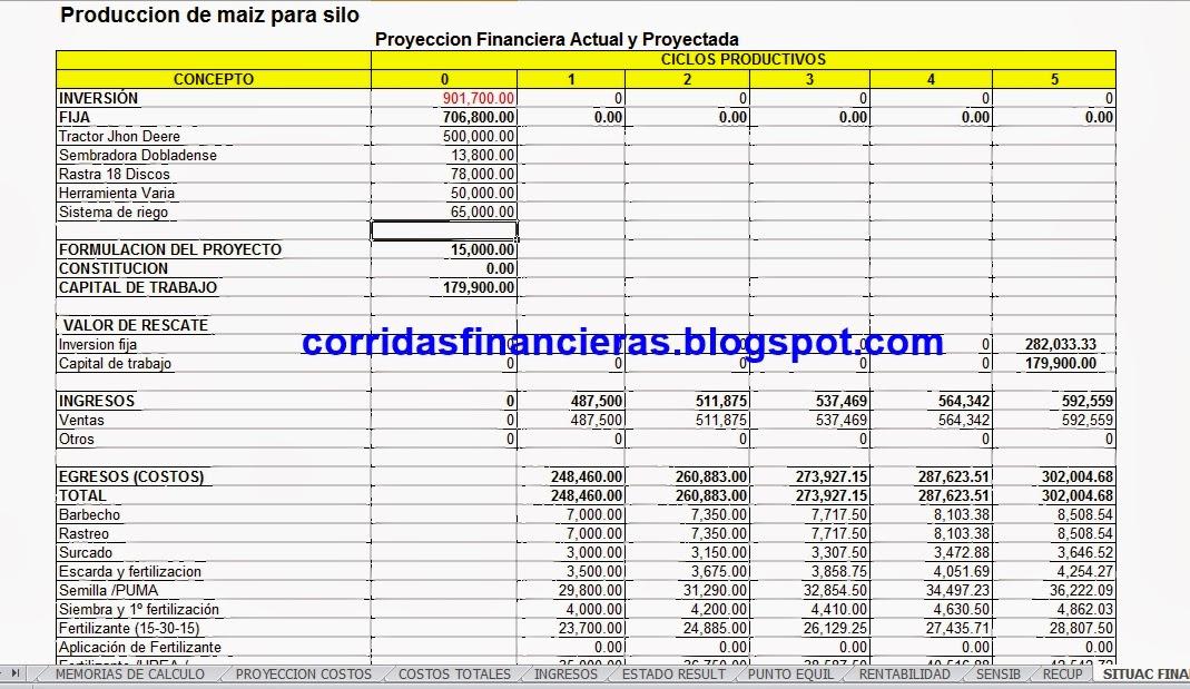 Proyecciones financieras en Excel
