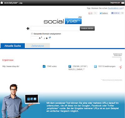 Das Bild zeigt die Social Signals der Webseite ebay.de auf socialyser.de