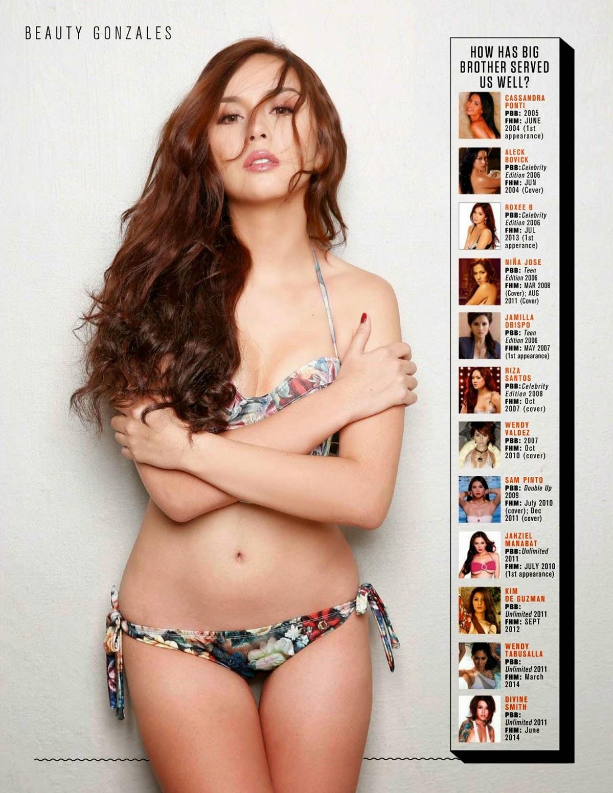 fhm philippines 100 sexiest 2014 pdf