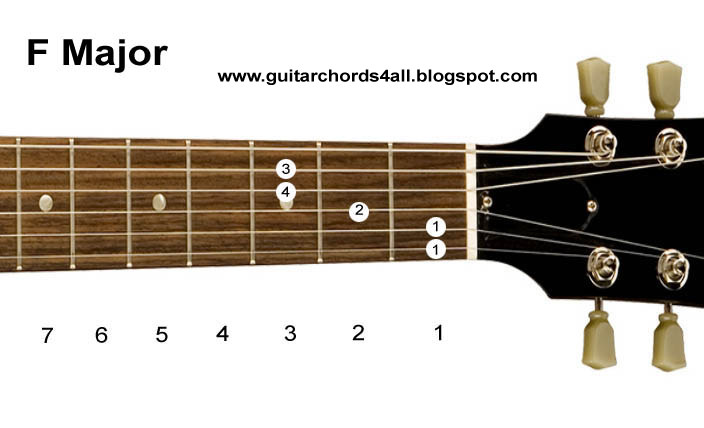 Nice F Major Chord On Guitar Component - Basic Guitar Chords For ...