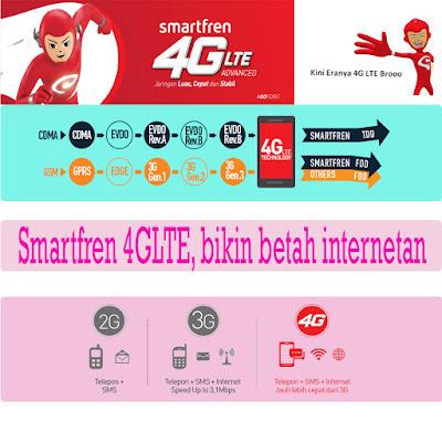 Smartfren 4GLTE