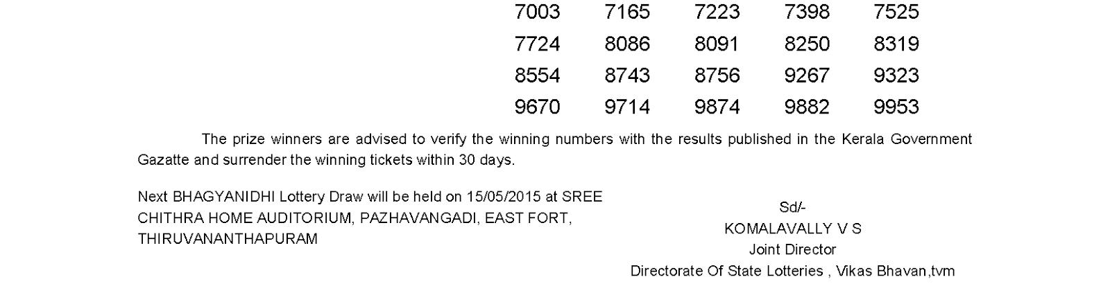 BHAGYANIDHI Lottery BN 187 Result 8-5-2015