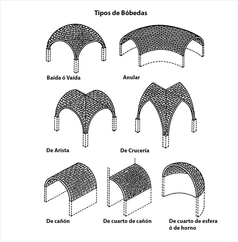 Ermitas De La Sierra De Albarrac N Glosario