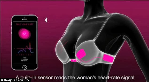 'Smart Bra' Can Only Be Unhooked By True Love [Video]